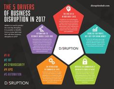 5 Drivers of Business Disruption in 2017