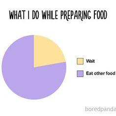 Food Chart | Bored Panda