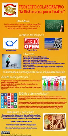Experiencias en ABP- Blog, Ideas, Project Based Learning, Registration Form, Initials, Blogging, Thoughts