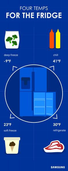 Finish your last freezer meal and need more places to store your food? The 4-Door Flex Refrigerator has a special compartment that changes from freezer to fridge. With the touch of one button, the fourth door moves between four different temperature settings to help you identify the optimal storage temperatures for all of your favorite foods. So whether you're looking to chill or freeze, you can count on the 4-Door Flex Refrigerator to meet all of your fridge organization and storage needs.