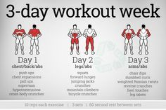 3 Day Workout Week - Chest Abs Legs Arms Full Body Fitness Fit