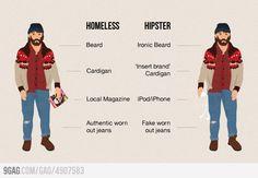 Homeless VS. Hipster