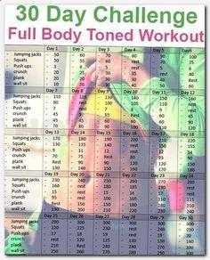 30 Day Challenge – Full Body Toned Workout via - z. 30 Day Challenge – Full Body Toned Workout via - zebra club Workout Days, 30 Day Workout Challenge, At Home Workout Plan, At Home Workouts, Workout Watch, Workout Schedule, Beach Body Challenge, Fast Ab Workouts, 30 Day Splits Challenge