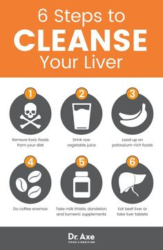 Cleanse: Detox Your Liver in 6 Easy Steps liver cleanse - Dr. Fatty Liver Diet, Cleanse Your Liver, Liver Detox Cleanse, Healthy Liver, Healthy Detox, Foods For Liver Health, Fatty Liver Symptoms, Juice Cleanse, Natural Liver Cleanse