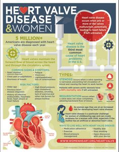 Heart valve disease is a condition in which one or more of the four heart valves (tricuspid, pulmonary, mitral, and aortic) don't work properly. Healthy Heart Tips, Healthy Mind, Bicuspid Aortic Valve, Heart Valve Disease, Mitral Valve Prolapse, Heart Murmur, Heart Valves, Heart Month, Heart Conditions