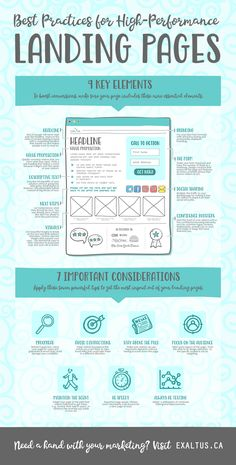 Best Practices for High-Performance Landing pages (Infographic) - Exaltus - infographic best-practices high performance landing pages Electronic digital Promotion Described E-mail Marketing, Digital Marketing Strategy, Business Marketing, Online Marketing, Content Marketing, Affiliate Marketing, Marketing Software, Internet Marketing, Website Design Inspiration