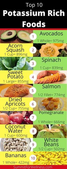 check out these top 10 potassium rich foods and their benefits