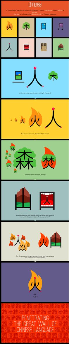 Guia visual para aprender Chino...http://www.chineasy.org/