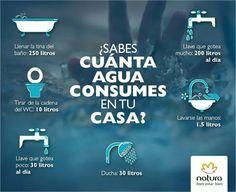 Cuidar el agua