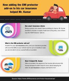 Car insurance: Buy or renew car insurance online from DHFL General insurance. Get affordable motor insurance quotes. Check now! Car Insurance Online, Home Insurance, Do You Like It, Insurance Quotes, New Homeowner, Finance, Goals, Households