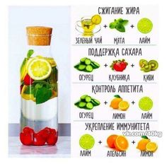 Detox Waters For Clear Skin Healthy Detox, Healthy Drinks, Healthy Water, Easy Detox, Healthy Recipes, Natural Detox Drinks, Lemon Diet, Snacks Saludables, Fat Burning Detox Drinks
