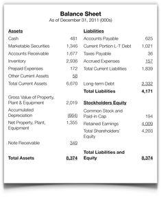 Read A Balance Sheet  Amazing Websites Balance Sheet And