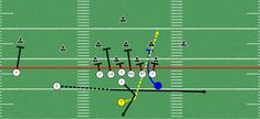Here are 5 effective ways to use the H-back in the run game. The H-back will allow you to utilize several different run, pass, and blocking options. Tackle Football, Youth Football, Middle Linebacker, Double Team, Tight End, Lineman, Coaching