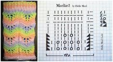 Periodic Table, Knitting, Knit Patterns, Tutorials, Breien, Periodic Table Chart, Tricot, Periotic Table, Stricken