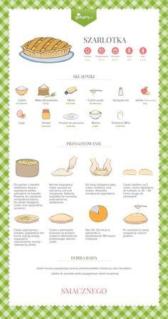 Jak zrobić pyszną szarlotkę?