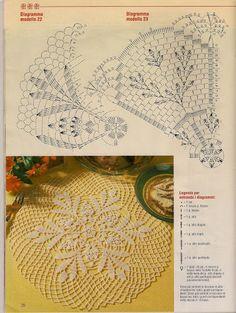 Crochet and arts: napkin