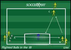 soccer shooting drill, socer attacking drill, soccer crossing drill