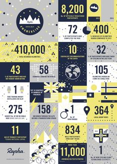 Rapha | 11,000 stories from the Women's 100 Love #834