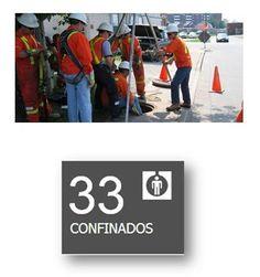 TEMAS LIVRE jg 43609: (NR-33) DANDO UMA GERAL SOBRE ESPAÇO CONFINADO