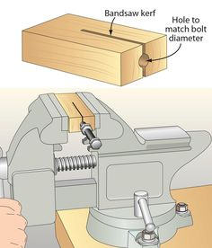 To cut bolts to length with a hacksaw, pinner made a simple bolt-holding vise jig from a piece of scrap hardwood. After drilling a hole the length of the scrap, where shown, cut partially through the center of the jig with y bandsaw. tightened in a bench vise, hose jaws pinch the bolt firmly for cut. a trick to clear those threads that invariably get messed up during the cut: Thread a nut up the bolt before you cut; then remove it after. This cleans up any mashed ...