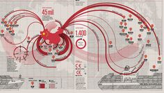 """Why """"Infographic Thinking"""" Is The Future, Not A Fad"""