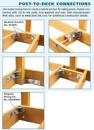 Image result for deck rail post attachment