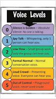 So fun that voice level 1 is 'spy talk!'  My kids could really get into that!
