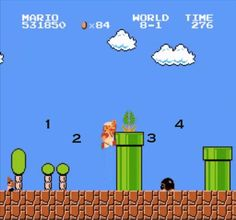 "Do You Remember Where The 1-Ups Are In ""Super Mario Bros."""