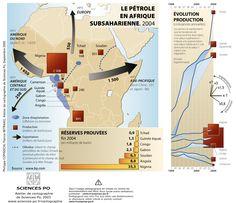 Pétrole, production en Afrique - 2004 Uranium, Map, Natural Resources, The Pacific, Cartography, Africa, Cards, Location Map, Maps