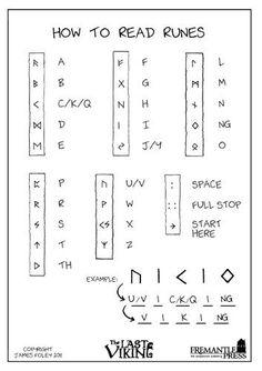 glagoljica glagolitic alphabet hrvatska croatia croacia pinterest alphabet. Black Bedroom Furniture Sets. Home Design Ideas