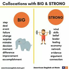 Collocations with Big & Strong English Grammar Book, English Adjectives, Fluent English, English Sentences, English Idioms, English Words, English Lessons, Learn English For Free, Learning English For Kids