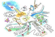 Sobre los usos de los mapas mentales