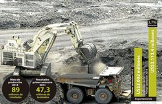 Por costos de exportación y los nuevos clientes, llegó el cuarto de hora del carbón