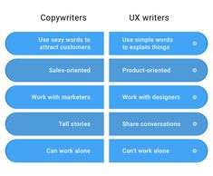 How to build a better product with UX writing – UX Collective