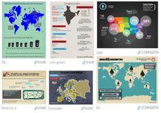 Infografías, herramientas sencillas y gratuitas