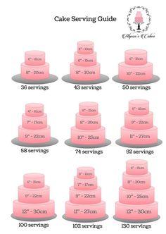 Cake Serving Chart Cake Serving Guide Cake Sizes And Servings Cake Servings Cake Pricing Cake Business Portion Serving Size Cake Tutorial Cake Serving Guide, Cake Serving Chart, Cake Portions, Cake Servings, Cake Sizes And Servings, Cake Decorating Techniques, Cake Decorating Tips, Cake Chart, Wedding Cake Flavors