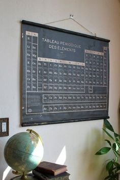 French Periodic Table Art Print via Rockett St. George.