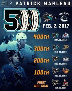 Patrick Marleau, Shark Bites, San Jose Sharks, Nhl, Vancouver, Funny Hockey, Goals, Sports, Hs Sports