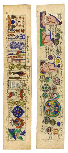 Thod rgal kyis dpe'u ris (Drawings of examples of Thögal). Tibet early 20th century. Meditative poses.