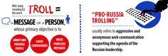 Origins of Russian Social Media Propaganda
