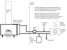 die besten 25 flache heizk rper ideen auf pinterest hohe heizk rper k chentisch sitzpl tze. Black Bedroom Furniture Sets. Home Design Ideas
