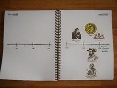 Notebook timelines