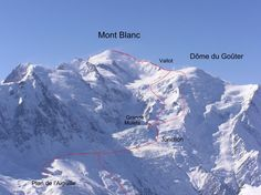 The 1rst Ascent of Mont Blanc