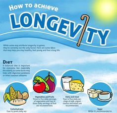 How to achieve a long life