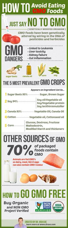 GMO. Only buy organic & avoid all dairy, meats, & eggs! Eat healthy, eat to live!