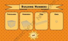 Building Numbers Place Value Gameboard