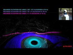 Ocular Robotics 3D LiDAR Scanning Systems - YouTube