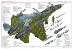 Sukhoi Su-33 graphic cutaway with details and armament – ★ Su-27 Flanker ★