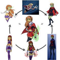 Resultado de imagen para character fusion
