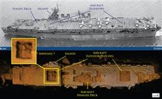 WWII Ship USS Independence CVL 22 Found In Tact on Ocean Floor